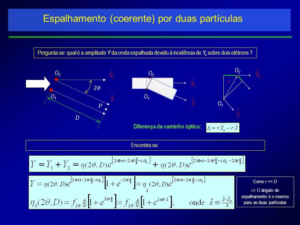 11 Espalhamento (coerente) por duas partículas Pergunta-se: qual é a amplitude Y da onda espalhada devido à incidência de Y o sobre dois elétrons ? En