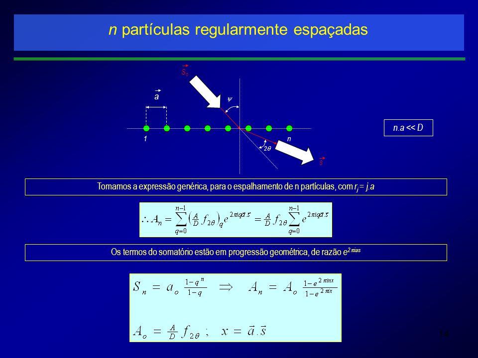 14 n partículas regularmente espaçadas Tomamos a expressão genérica, para o espalhamento de n partículas, com r j = j.a a 1 n 2 SoSo S n.a << D Os ter