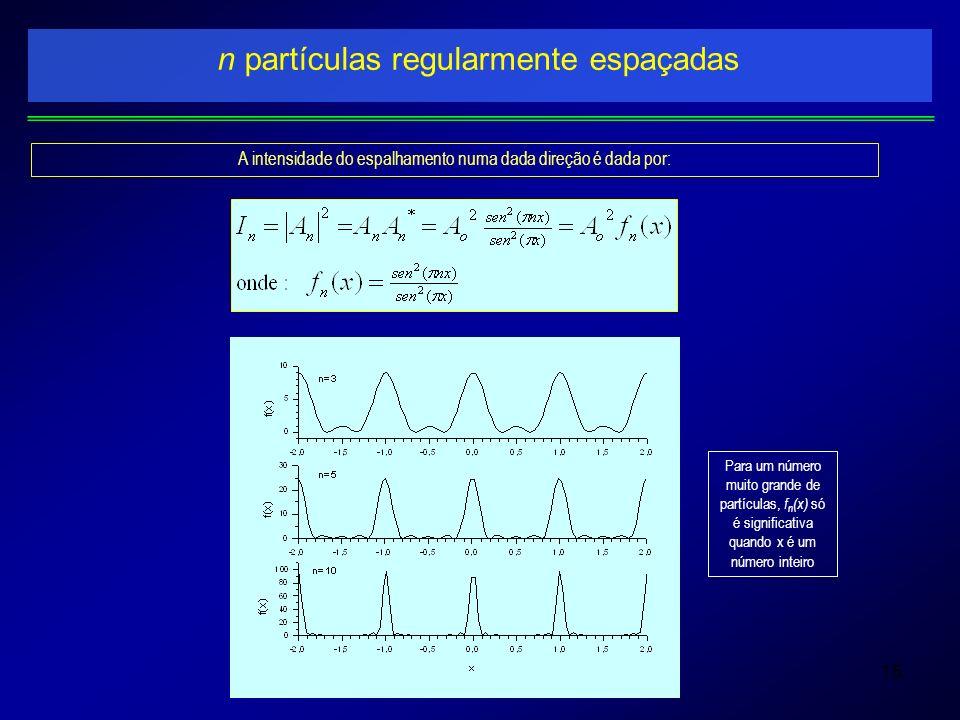 15 n partículas regularmente espaçadas A intensidade do espalhamento numa dada direção é dada por: Para um número muito grande de partículas, f n (x)