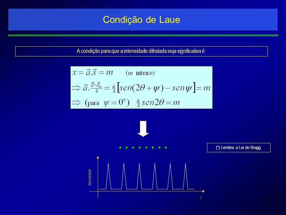 16 Condição de Laue A condição para que a intensidade difratada seja significativa é: Intensidade x (*) Lembra a Lei de Bragg