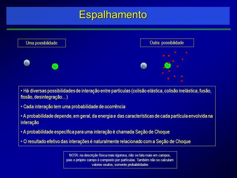 3 Espalhamento p1p1 p2p2 Uma possibilidade p1p1 p2p2 Outra possibilidade Há diversas possibilidades de interação entre partículas (colisão elástica, c