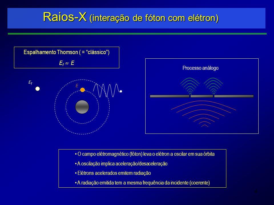 4 Raios-X (interação de fóton com elétron) EfEf E Espalhamento Thomson ( = clássico) E f E O campo elétromagnético (fóton) leva o elétron a oscilar em