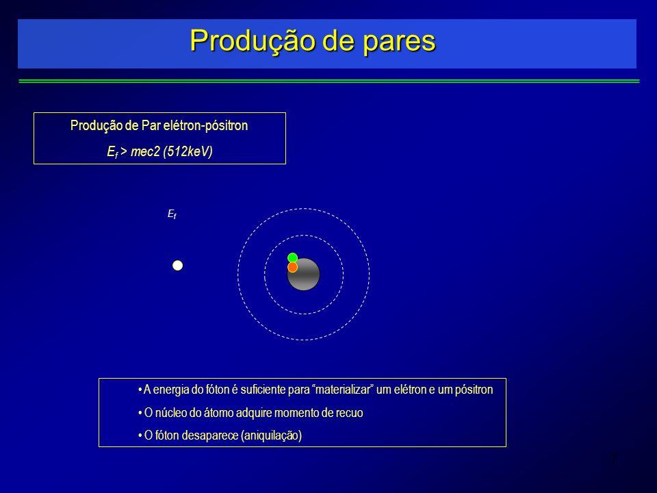 7 Produção de pares EfEf Produção de Par elétron-pósitron E f > mec2 (512keV) A energia do fóton é suficiente para materializar um elétron e um pósitr