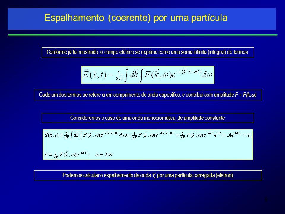 9 Espalhamento (coerente) por uma partícula Conforme já foi mostrado, o campo elétrico se exprime como uma soma infinita (integral) de termos: Cada um