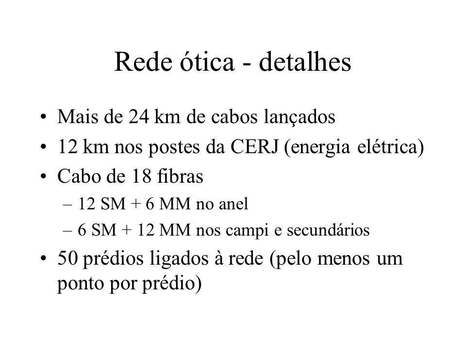 Rede ótica - detalhes Mais de 24 km de cabos lançados 12 km nos postes da CERJ (energia elétrica) Cabo de 18 fibras –12 SM + 6 MM no anel –6 SM + 12 M