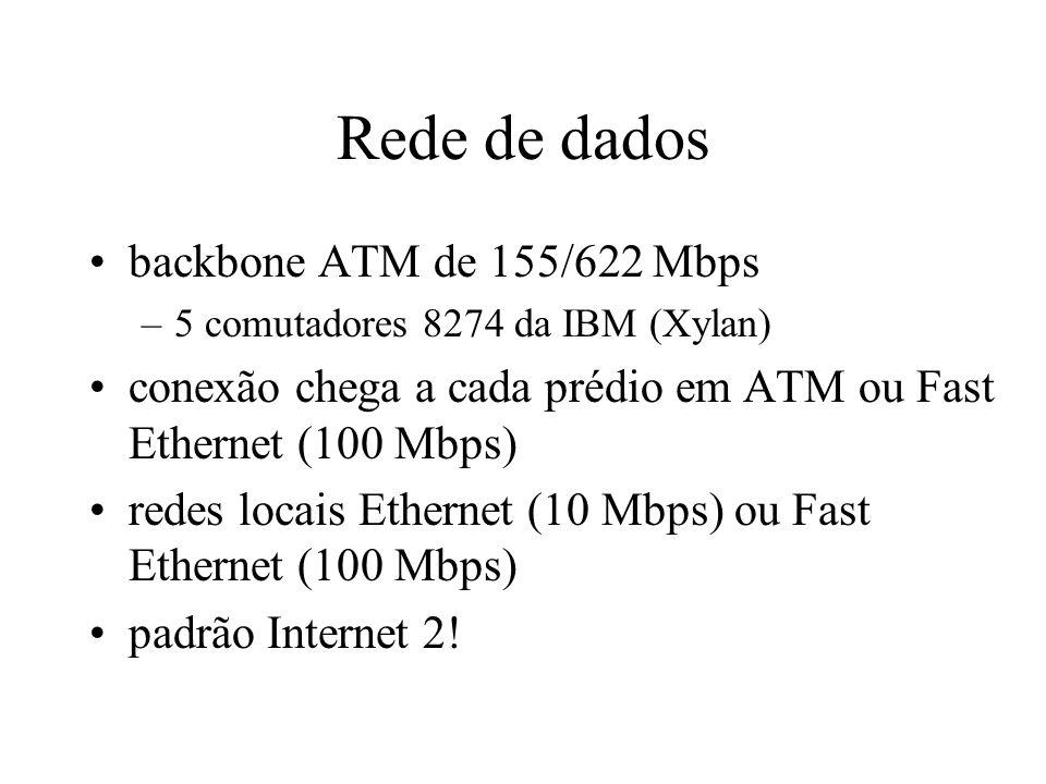 Rede de dados backbone ATM de 155/622 Mbps –5 comutadores 8274 da IBM (Xylan) conexão chega a cada prédio em ATM ou Fast Ethernet (100 Mbps) redes loc