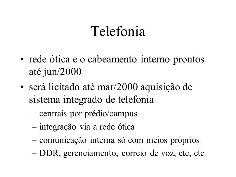 Telefonia rede ótica e o cabeamento interno prontos até jun/2000 será licitado até mar/2000 aquisição de sistema integrado de telefonia –centrais por