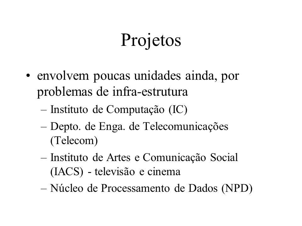 Projetos envolvem poucas unidades ainda, por problemas de infra-estrutura –Instituto de Computação (IC) –Depto. de Enga. de Telecomunicações (Telecom)
