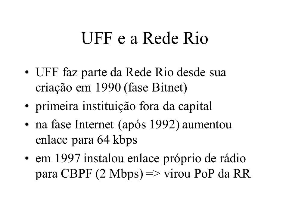UFF e a Rede Rio UFF faz parte da Rede Rio desde sua criação em 1990 (fase Bitnet) primeira instituição fora da capital na fase Internet (após 1992) a