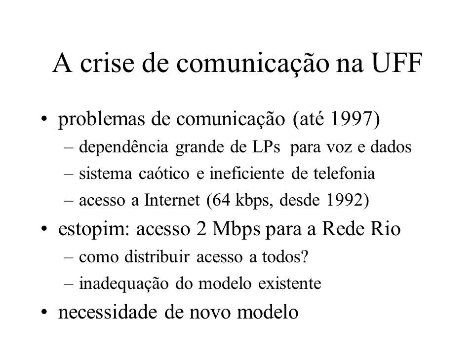Projetos Gerenciamento de redes (IC + NPD) Transmissão de áudio e vídeo (todos) –tecnologia Mbone –qualidade broadcast/estúdio (TV Universitária de Niterói) QoS em redes IP (IC + Telecom) Educação à distância
