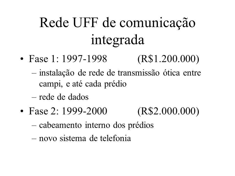 Rede UFF de comunicação integrada Fase 1: 1997-1998 (R$1.200.000) –instalação de rede de transmissão ótica entre campi, e até cada prédio –rede de dad