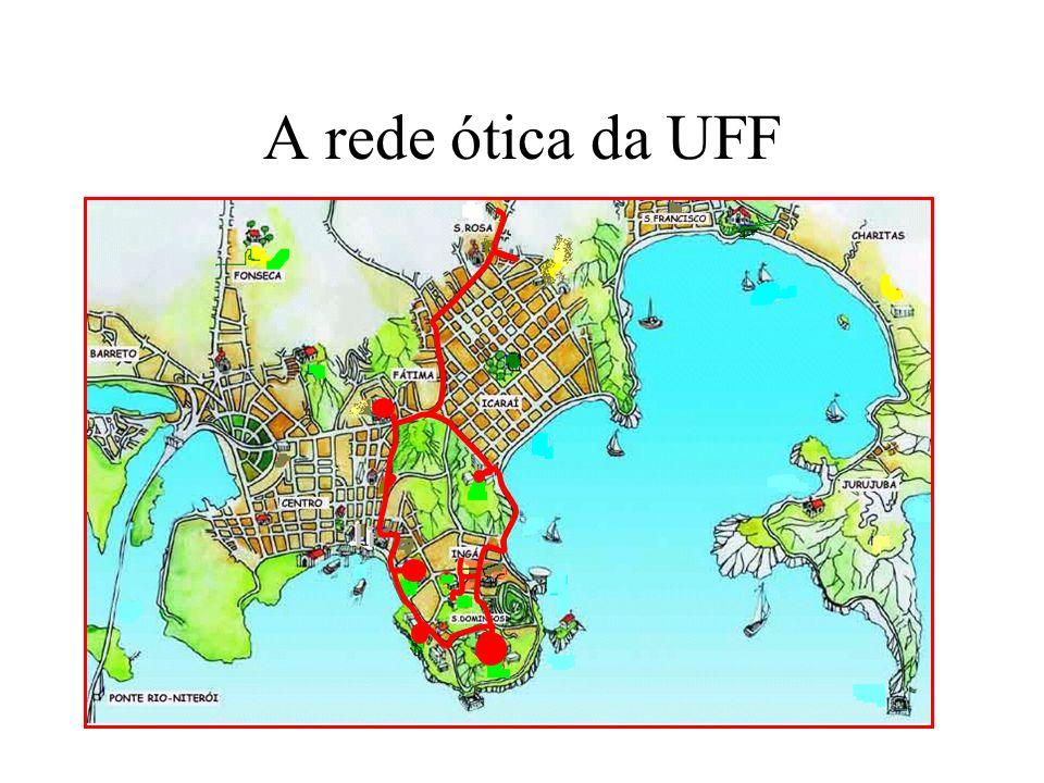 Rede ótica - detalhes Val Reit HUAP GragPVer EnfDir Eco Iacs VetFar Nec 1600m 600m 1680m 1800m 1100m 4600m 3600m 1800m 400m300m 400m 3000m 1000m
