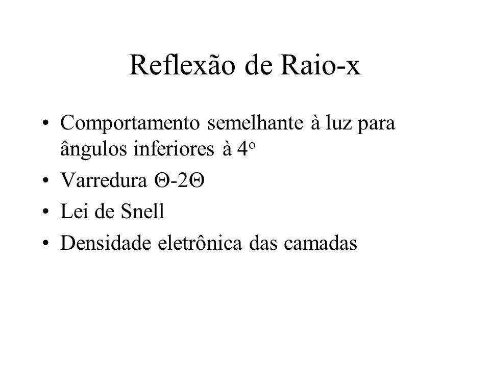 Reflexão de Raio-x Comportamento semelhante à luz para ângulos inferiores à 4 o Varredura -2 Lei de Snell Densidade eletrônica das camadas