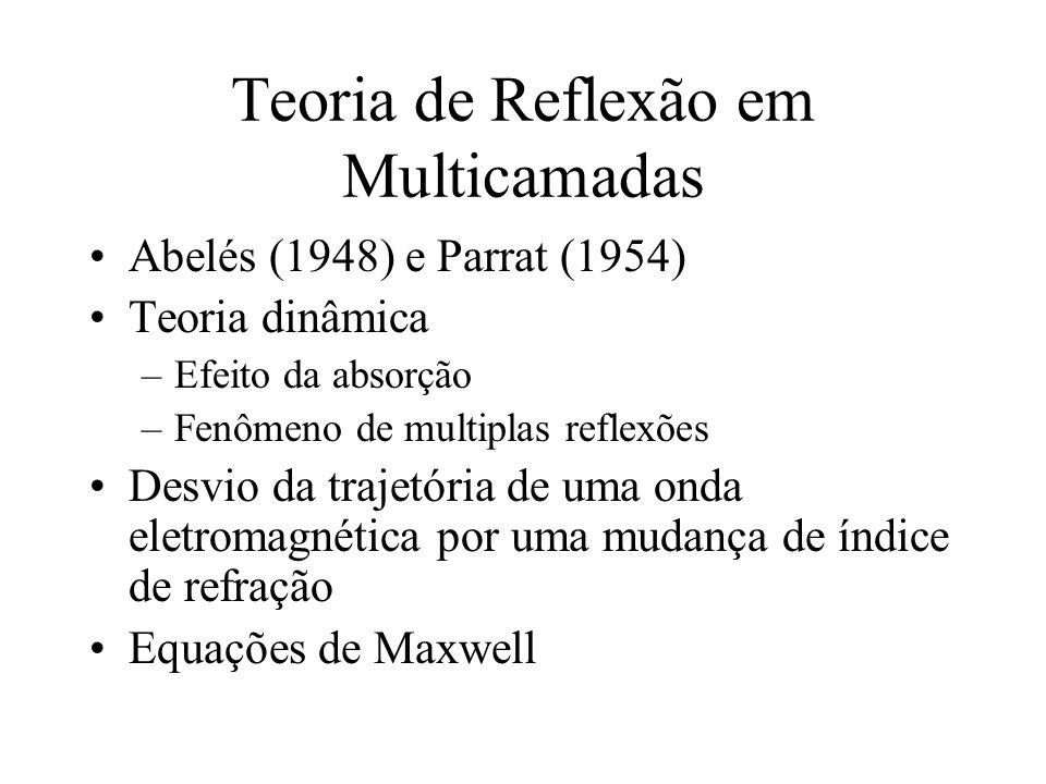 Teoria de Reflexão em Multicamadas Abelés (1948) e Parrat (1954) Teoria dinâmica –Efeito da absorção –Fenômeno de multiplas reflexões Desvio da trajet