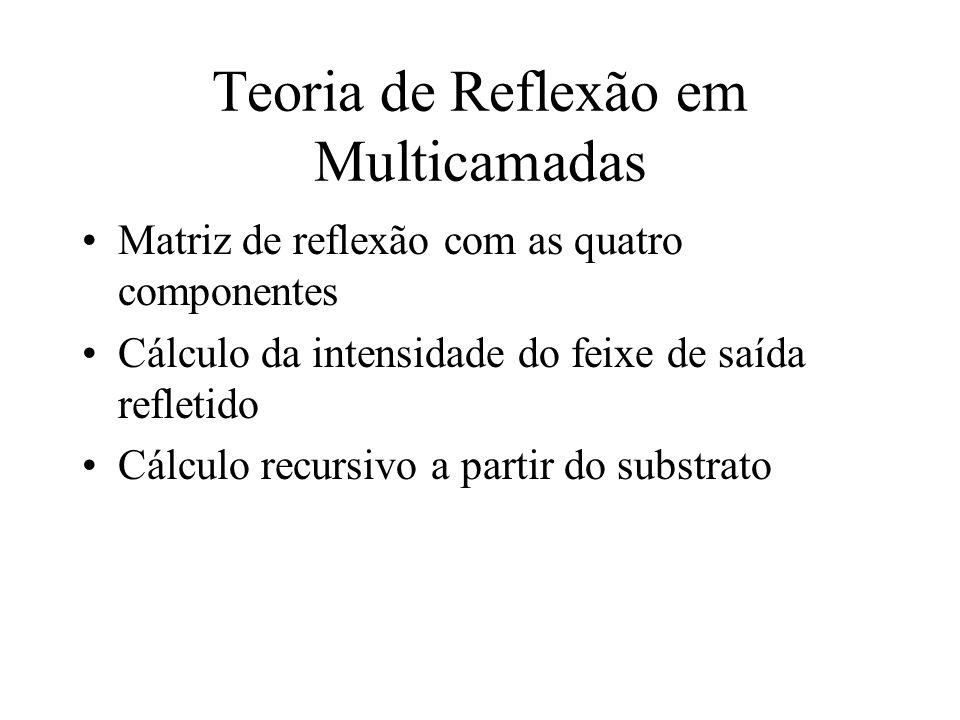 Teoria de Reflexão em Multicamadas Matriz de reflexão com as quatro componentes Cálculo da intensidade do feixe de saída refletido Cálculo recursivo a