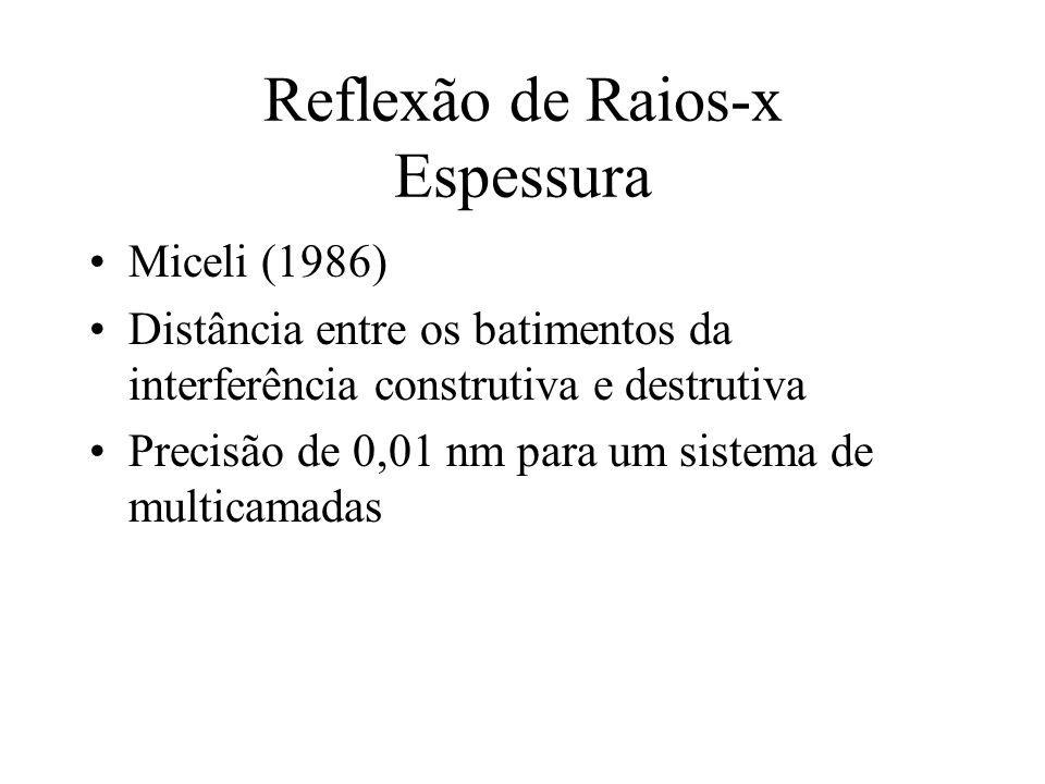Reflexão de Raios-x Espessura Miceli (1986) Distância entre os batimentos da interferência construtiva e destrutiva Precisão de 0,01 nm para um sistem