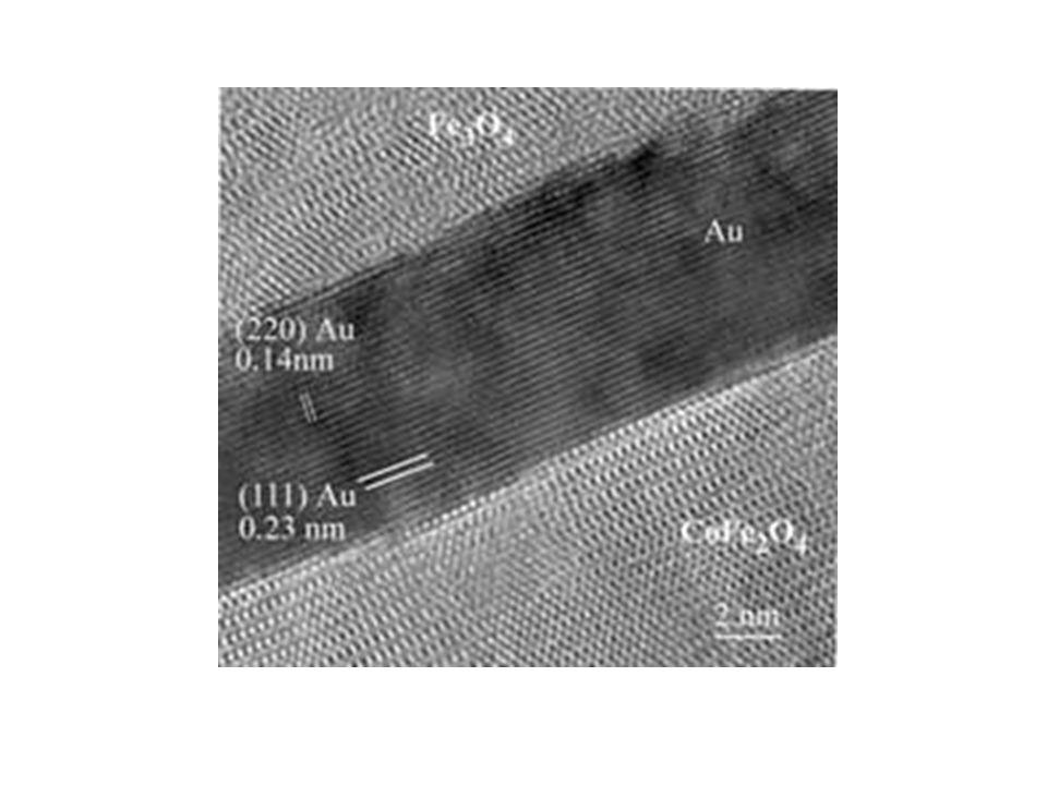 Filmes Finos Técnicas de deposição à vácuo –Sputtering –Térmica –Feixe de elétrons –Reatores de CVD Variação da composição das camadas