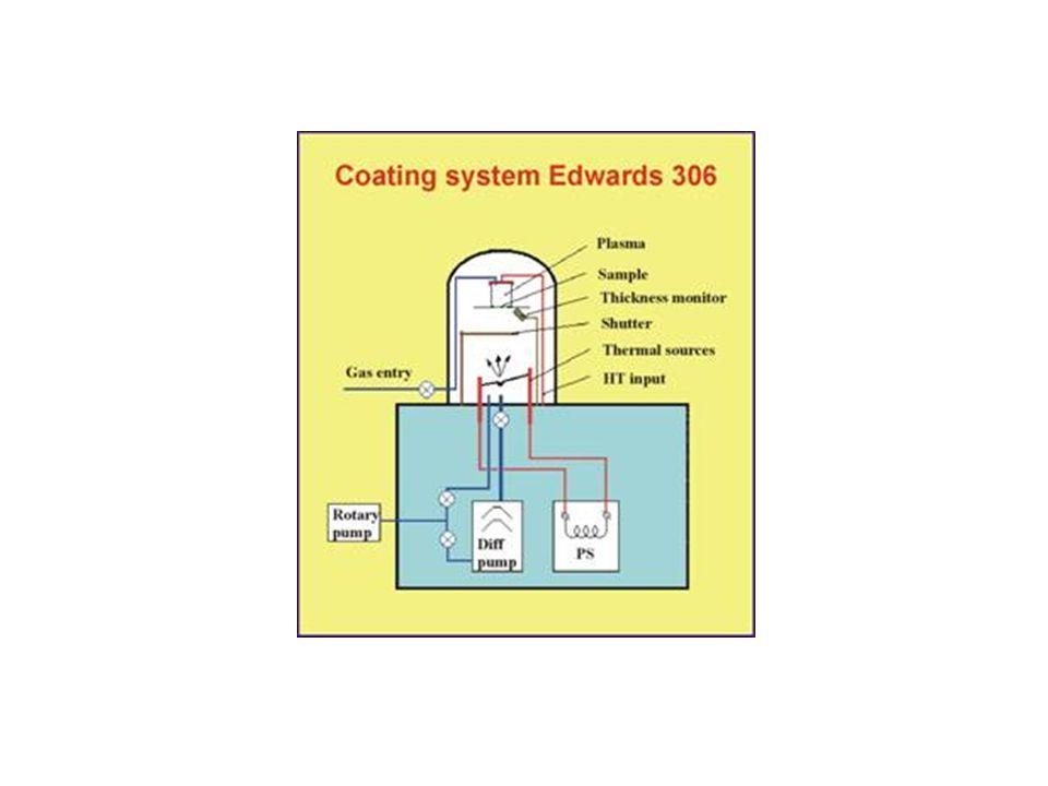 Estratégia do Ajuste Escala e o zero Espessura das camadas Rugosidade interfacial Densidade e composição química das camadas
