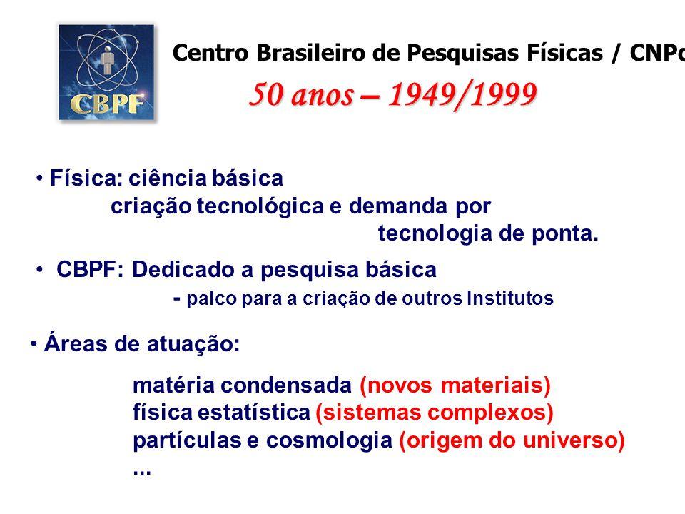 Centro Brasileiro de Pesquisas Físicas / CNPq Física: ciência básica criação tecnológica e demanda por tecnologia de ponta. 50 anos – 1949/1999 Áreas