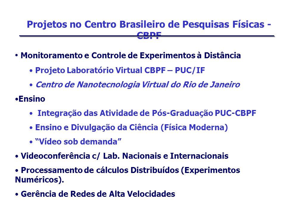 Projeto Laboratório Virtual - CBPF & PUC-Rio Projeto Piloto: Laboratório de Nanoscopia (CBPF) Laboratório de Revestimento Protetores (PUC-Rio) Colaboração on-line videoconferência de alta qualidade - acesso a cameras remotas Desenvolvimento de técnicas/protocolos de comunicação e entre laboratórios de pesquisas.
