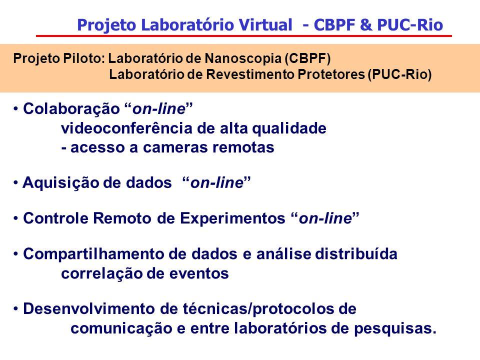 Projeto Laboratório Virtual - CBPF & PUC-Rio Projeto Piloto: Laboratório de Nanoscopia (CBPF) Laboratório de Revestimento Protetores (PUC-Rio) Colabor