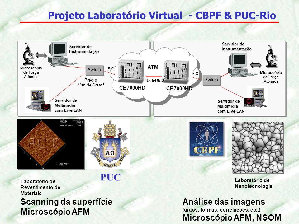 Projeto Laboratório Virtual - CBPF & PUC-Rio 400x300 pixels 15 fps Codec: IndeoVideo5 da Intel (Wavelet Compression) Melhor em máquinas de menor performance 25% menor que o MPEG.