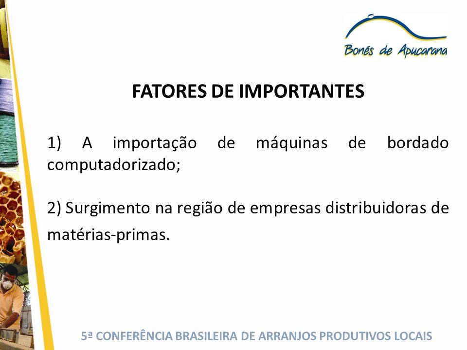 5ª CONFERÊNCIA BRASILEIRA DE ARRANJOS PRODUTIVOS LOCAIS FATORES DE IMPORTANTES 1) A importação de máquinas de bordado computadorizado; 2) Surgimento n