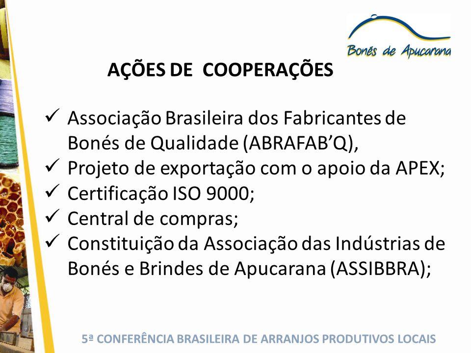 5ª CONFERÊNCIA BRASILEIRA DE ARRANJOS PRODUTIVOS LOCAIS Associação Brasileira dos Fabricantes de Bonés de Qualidade (ABRAFABQ), Projeto de exportação