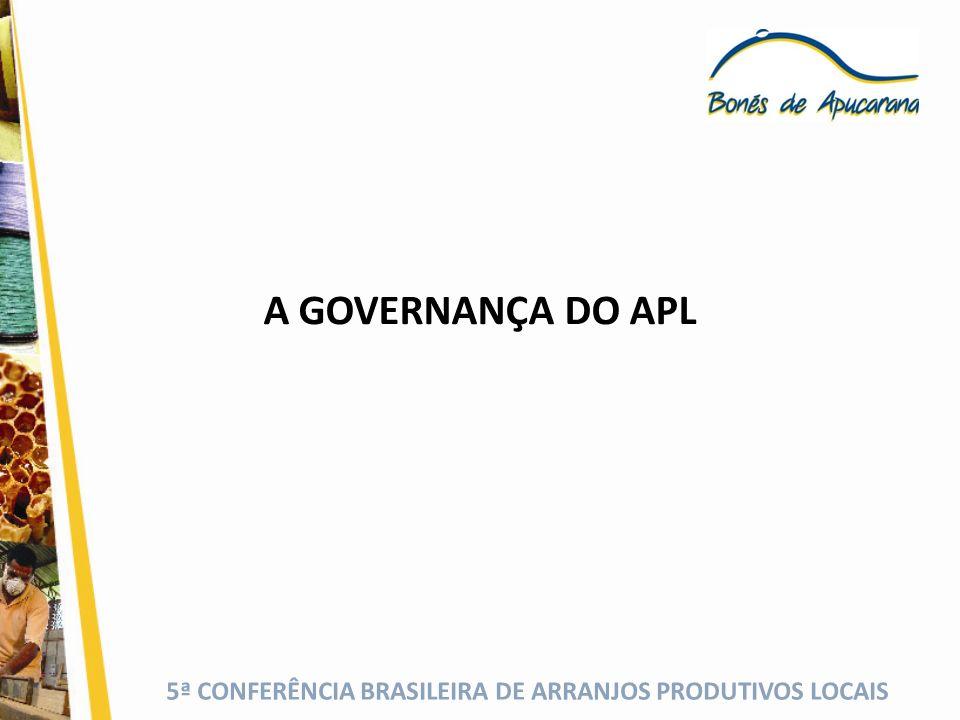 5ª CONFERÊNCIA BRASILEIRA DE ARRANJOS PRODUTIVOS LOCAIS A GOVERNANÇA DO APL