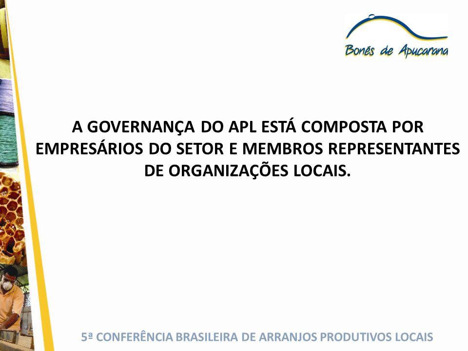 5ª CONFERÊNCIA BRASILEIRA DE ARRANJOS PRODUTIVOS LOCAIS A GOVERNANÇA DO APL ESTÁ COMPOSTA POR EMPRESÁRIOS DO SETOR E MEMBROS REPRESENTANTES DE ORGANIZ