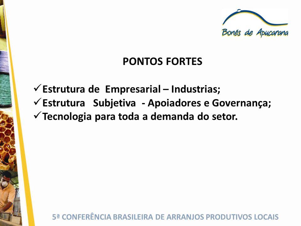 5ª CONFERÊNCIA BRASILEIRA DE ARRANJOS PRODUTIVOS LOCAIS PONTOS FORTES Estrutura de Empresarial – Industrias; Estrutura Subjetiva - Apoiadores e Govern