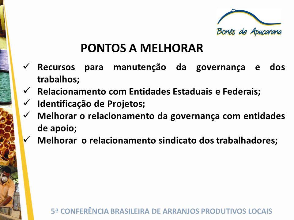 5ª CONFERÊNCIA BRASILEIRA DE ARRANJOS PRODUTIVOS LOCAIS PONTOS A MELHORAR Recursos para manutenção da governança e dos trabalhos; Relacionamento com E
