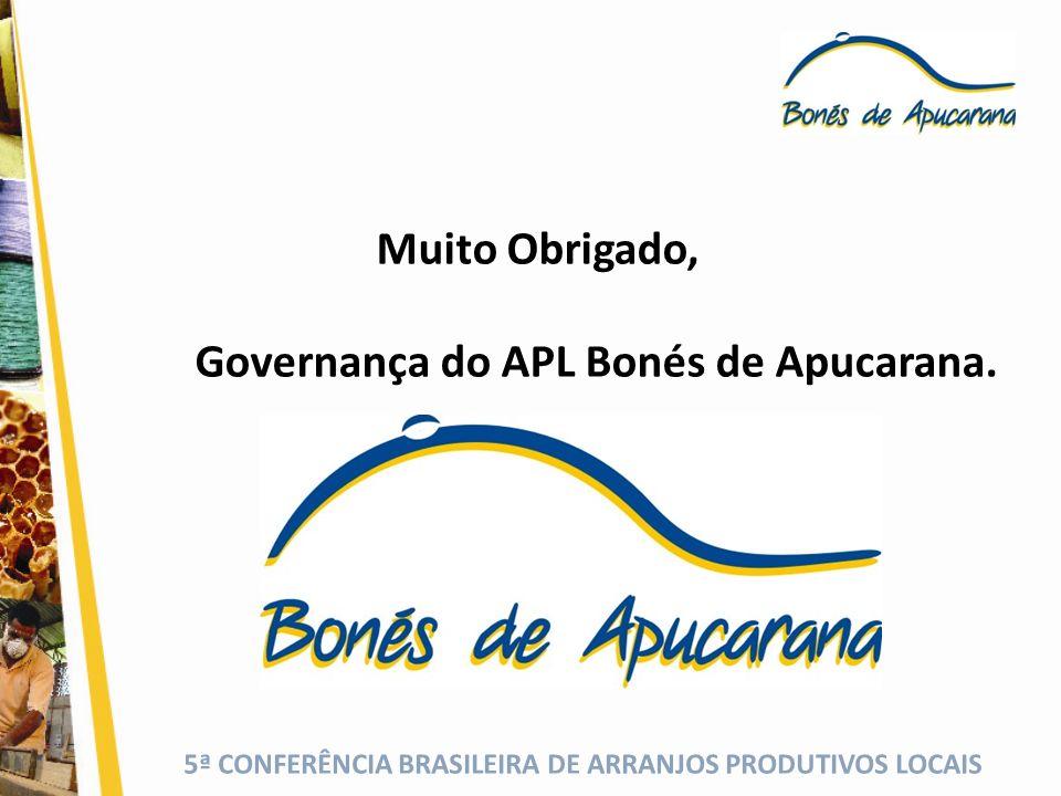 5ª CONFERÊNCIA BRASILEIRA DE ARRANJOS PRODUTIVOS LOCAIS Muito Obrigado, Governança do APL Bonés de Apucarana. APL BON É S DE APUCARANA R. Osvaldo Cruz