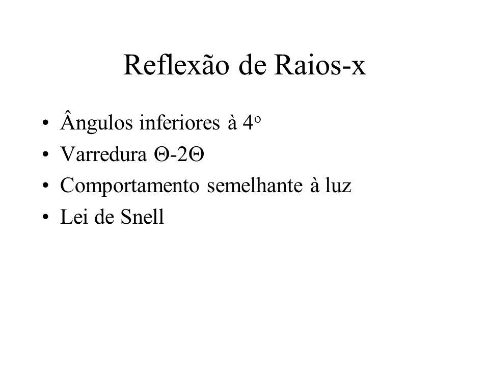 Reflexão de Raios-x Ângulos inferiores à 4 o Varredura -2 Comportamento semelhante à luz Lei de Snell