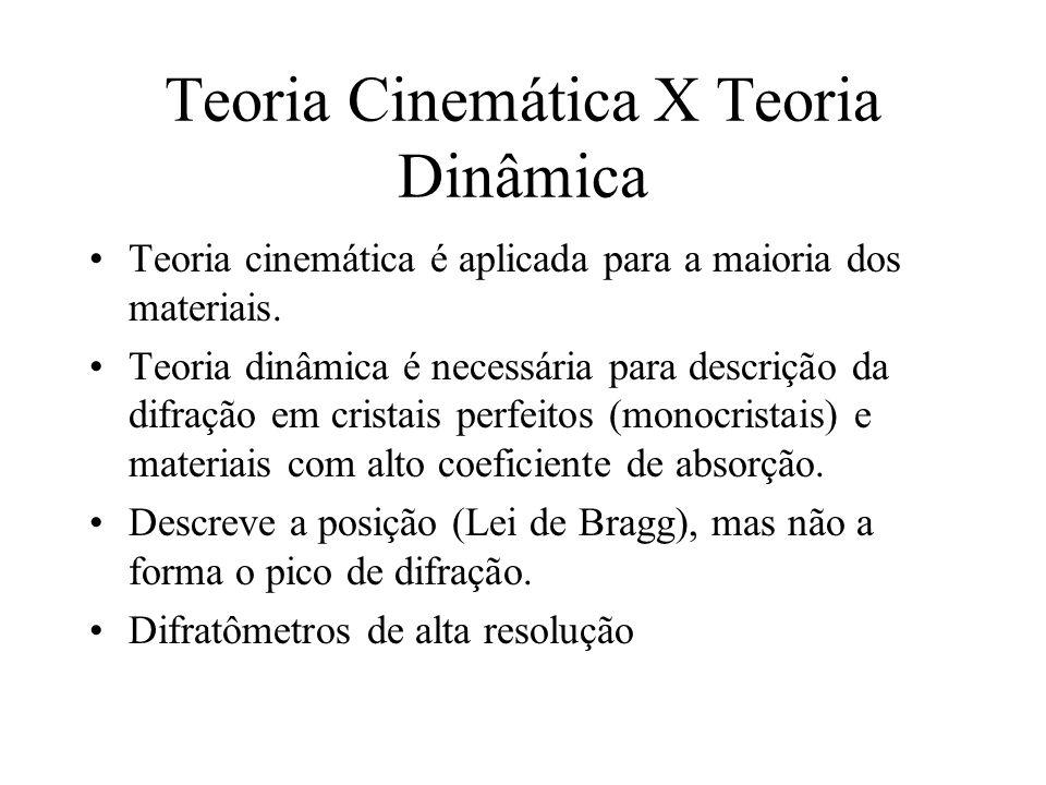 Teoria Cinemática X Teoria Dinâmica Teoria cinemática é aplicada para a maioria dos materiais. Teoria dinâmica é necessária para descrição da difração