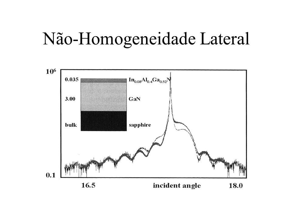 Não-Homogeneidade Lateral