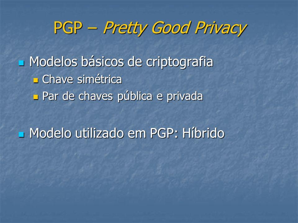 PGP – Pretty Good Privacy Modelos básicos de criptografia Modelos básicos de criptografia Chave simétrica Chave simétrica Par de chaves pública e priv