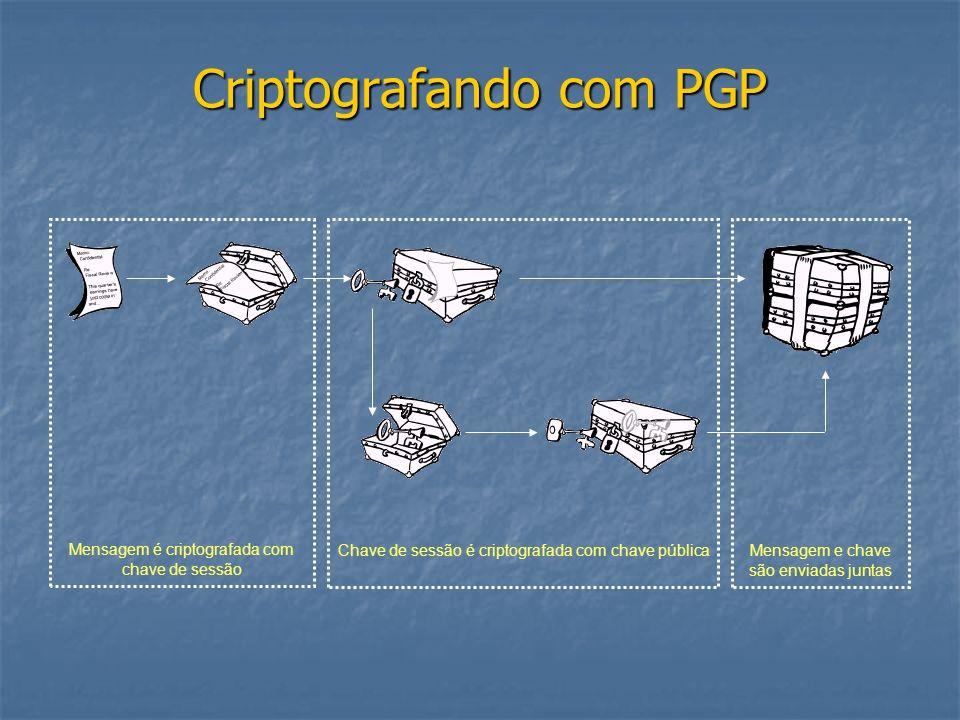 Mensagem é criptografada com chave de sessão Criptografando com PGP Chave de sessão é criptografada com chave públicaMensagem e chave são enviadas jun