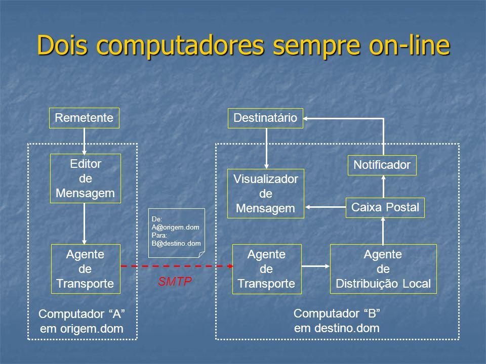 Fontes de Referência The Linux Electronic Administrator HOWTO The Linux Electronic Administrator HOWTO http://www.linuxdoc.org/HOWTO/Mail-Administrator- HOWTO.html http://www.linuxdoc.org/HOWTO/Mail-Administrator- HOWTO.html Life with qmail Life with qmail http://www.lifewithqmail.org http://www.lifewithqmail.org The International PGP Home Page The International PGP Home Page http://www.pgpi.org http://www.pgpi.org