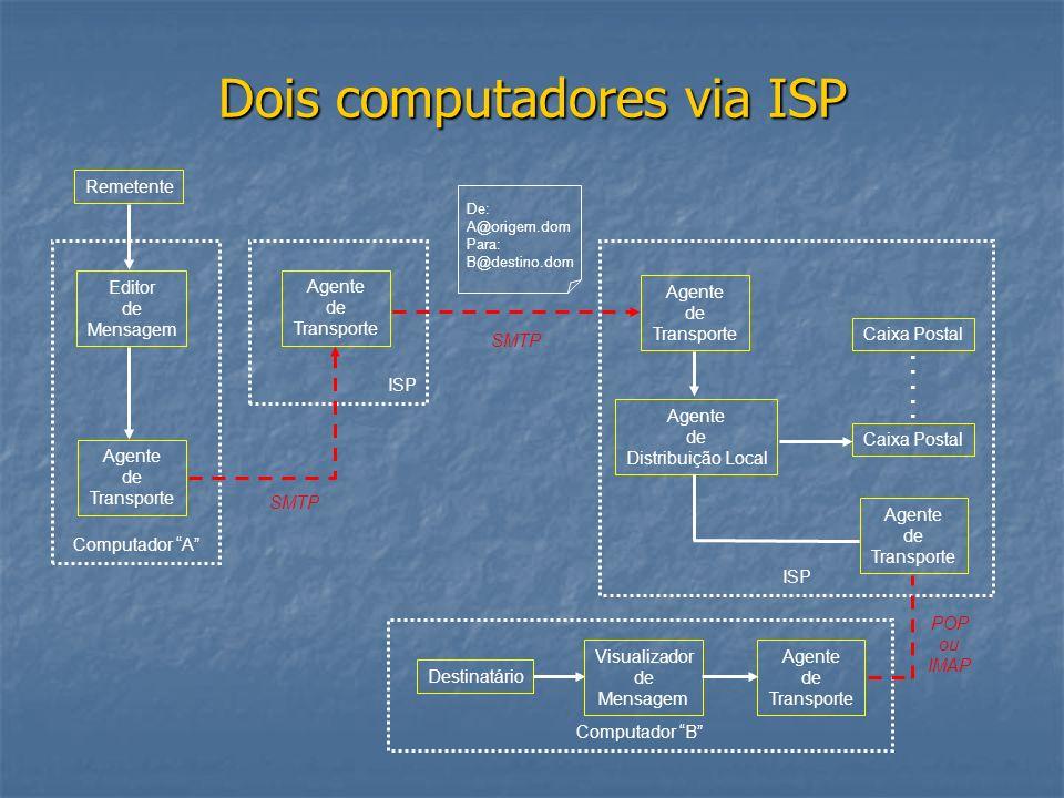 Computador B ISP Computador A Dois computadores via ISP Remetente Editor de Mensagem Agente de Transporte Agente de Distribuição Local Caixa Postal De
