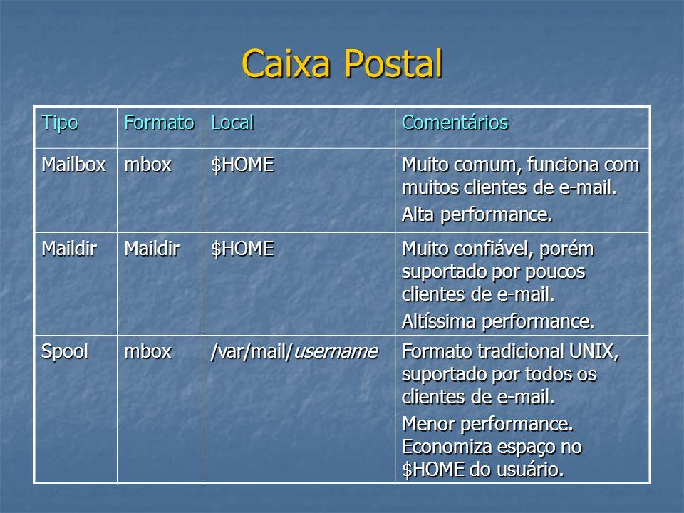 Caixa Postal TipoFormatoLocalComentários Mailboxmbox$HOME Muito comum, funciona com muitos clientes de e-mail. Alta performance. MaildirMaildir$HOME M