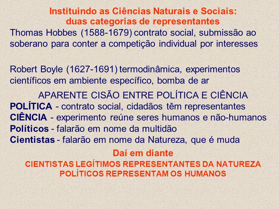 Instituindo as Ciências Naturais e Sociais: duas categorias de representantes Thomas Hobbes (1588-1679) contrato social, submissão ao soberano para co