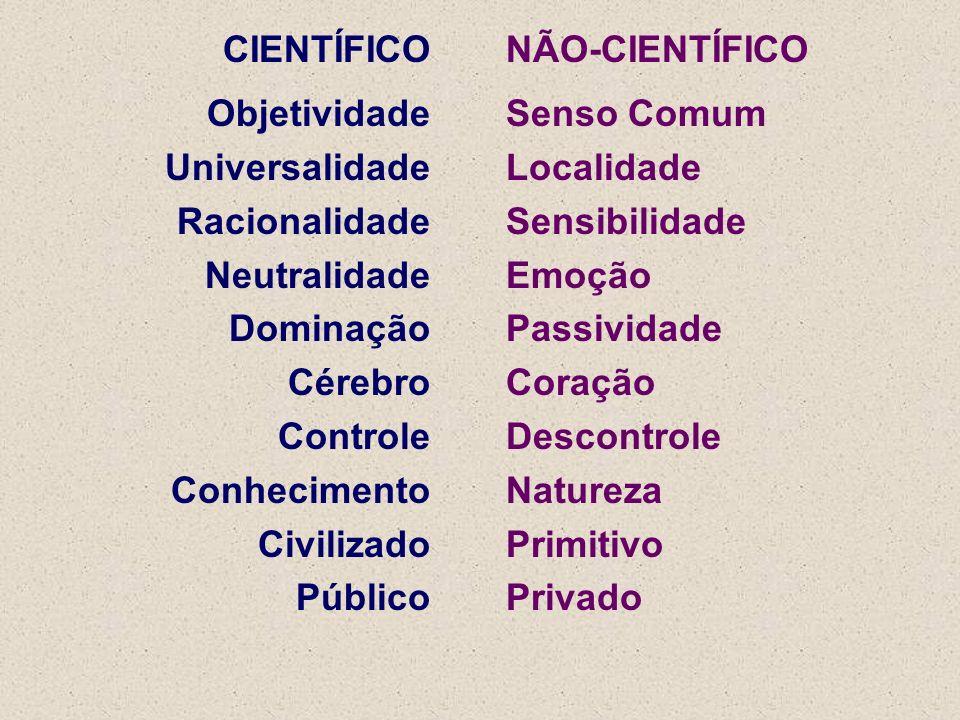 CIENTÍFICO Objetividade Universalidade Racionalidade Neutralidade Dominação Cérebro Controle Conhecimento Civilizado Público NÃO-CIENTÍFICO Senso Comu