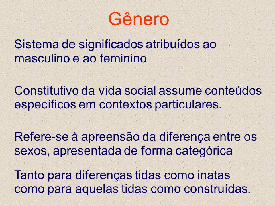 Gênero Sistema de significados atribuídos ao masculino e ao feminino Constitutivo da vida social assume conteúdos específicos em contextos particulare