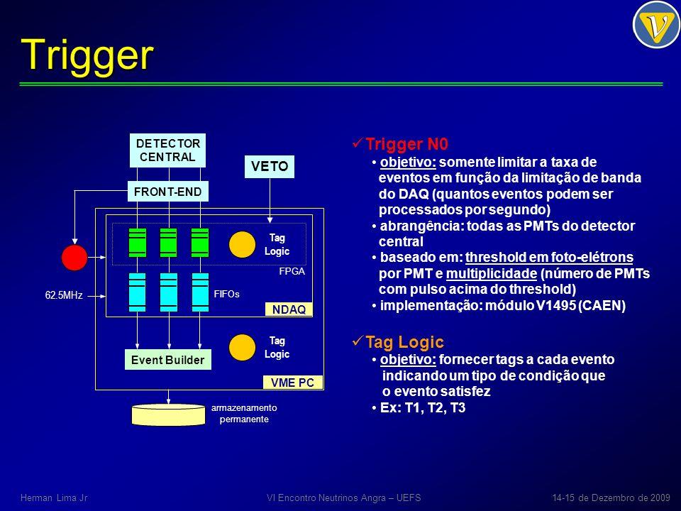 Trigger VI Encontro Neutrinos Angra – UEFS14-15 de Dezembro de 2009Herman Lima Jr Trigger N0 objetivo: somente limitar a taxa de eventos em função da limitação de banda do DAQ (quantos eventos podem ser processados por segundo) abrangência: todas as PMTs do detector central baseado em: threshold em foto-elétrons por PMT e multiplicidade (número de PMTs com pulso acima do threshold) implementação: módulo V1495 (CAEN) Tag Logic objetivo: fornecer tags a cada evento indicando um tipo de condição que o evento satisfez Ex: T1, T2, T3 VETO FRONT-END NDAQ FIFOs DETECTOR CENTRAL Tag Logic Event Builder VME PC armazenamento permanente FPGA 62.5MHz Tag Logic