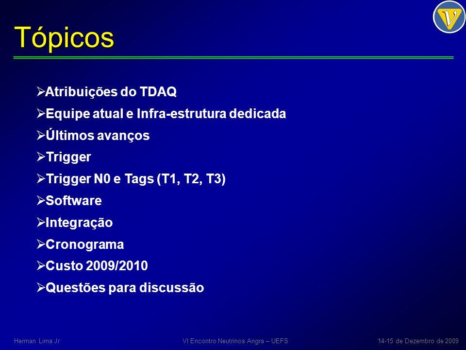 Tópicos VI Encontro Neutrinos Angra – UEFS14-15 de Dezembro de 2009Herman Lima Jr Atribuições do TDAQ Equipe atual e Infra-estrutura dedicada Últimos