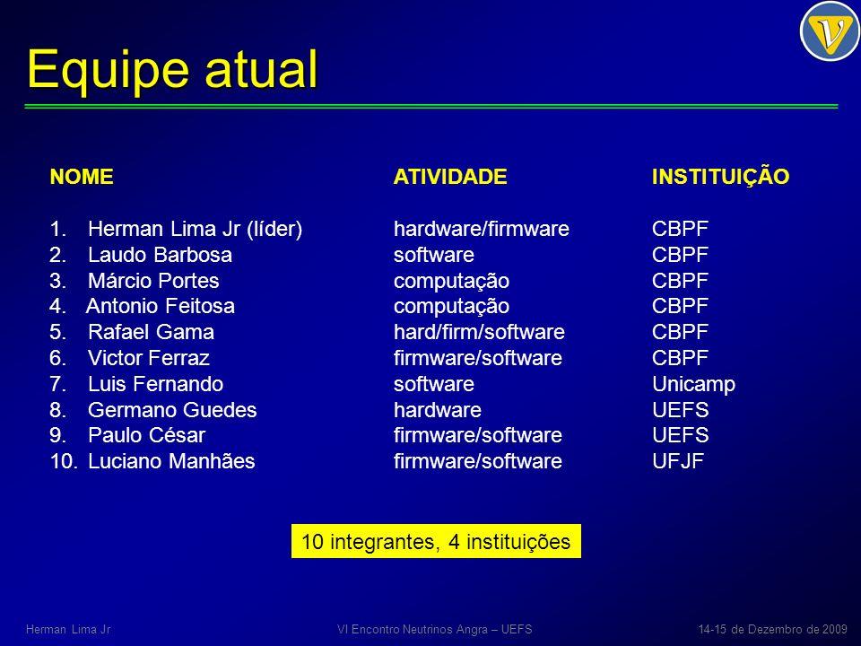 Equipe atual NOMEATIVIDADEINSTITUIÇÃO 1. Herman Lima Jr (líder)hardware/firmwareCBPF 2.