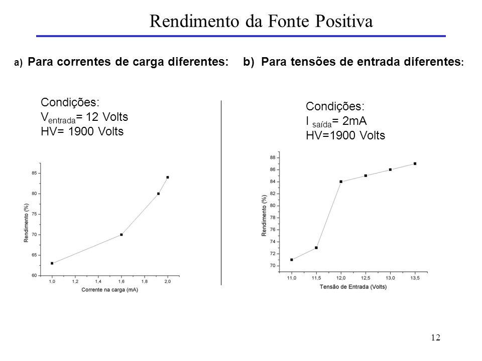 12 Rendimento da Fonte Positiva a) Para correntes de carga diferentes:b) Para tensões de entrada diferentes : Condições: V entrada = 12 Volts HV= 1900