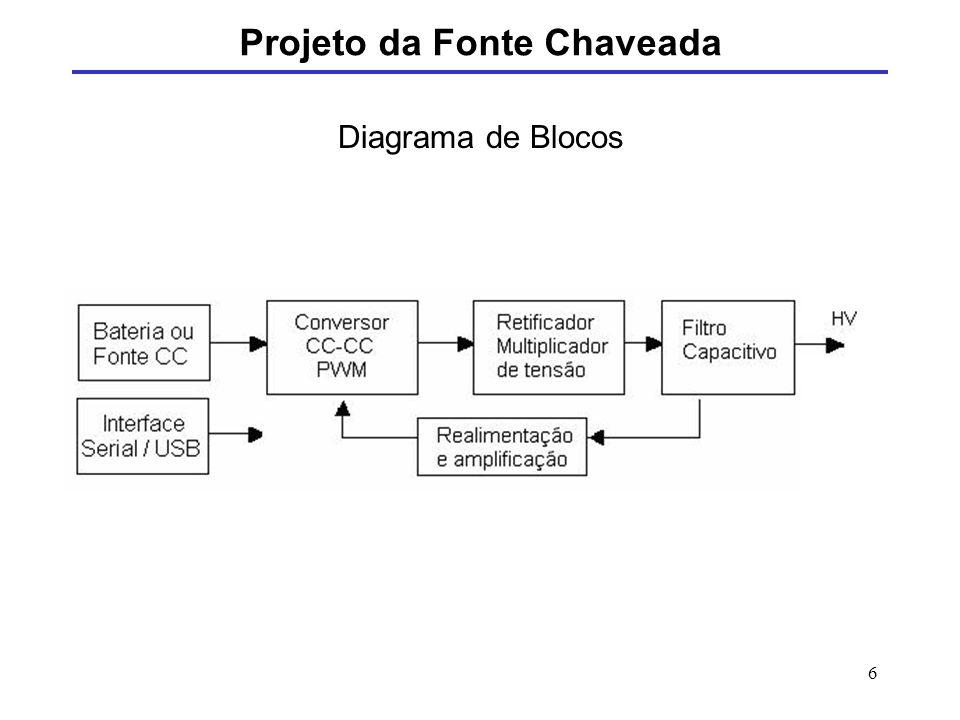 6 Projeto da Fonte Chaveada Diagrama de Blocos