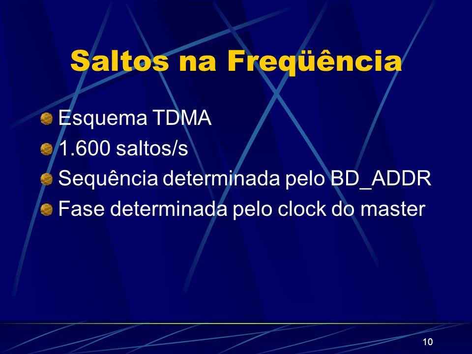 10 Saltos na Freqüência Esquema TDMA 1.600 saltos/s Sequência determinada pelo BD_ADDR Fase determinada pelo clock do master